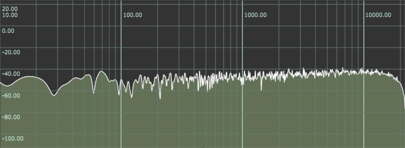ノイズ-周波数