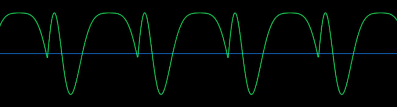 サイン波-FM64-1ノコギリ波_波形