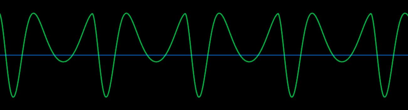 サイン波-FM64-2ノコギリ波_波形