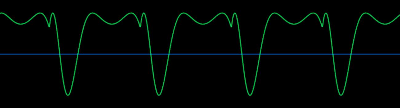 サイン波-FM64-4ノコギリ波_波形