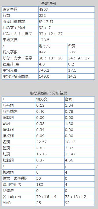 f:id:uchan79:20190113141239p:plain