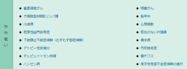 f:id:uchan79:20190325154006p:plain
