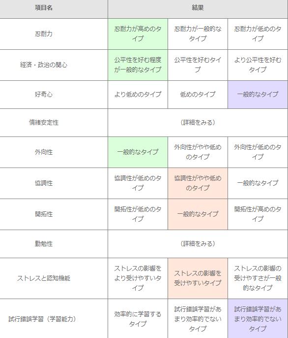 f:id:uchan79:20200320183447p:plain