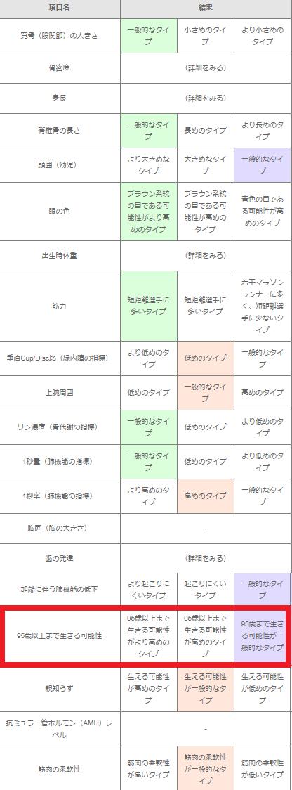 f:id:uchan79:20200320183939p:plain