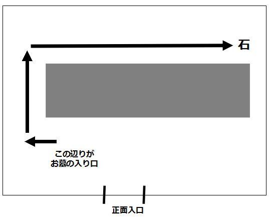 f:id:uchi33:20170415105445j:plain