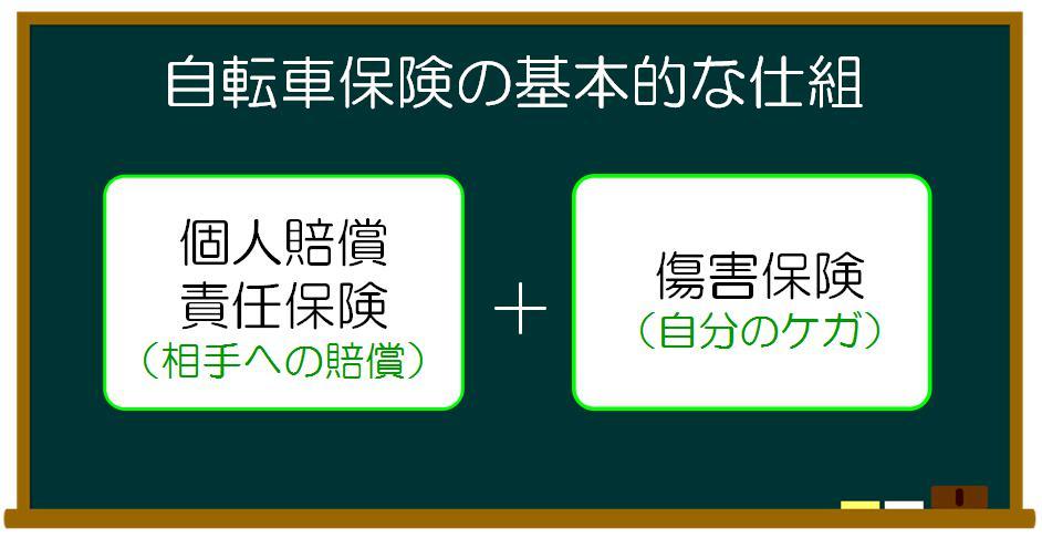f:id:uchi33:20170422104210j:plain