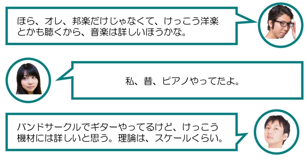 f:id:uchi33:20170518220200j:plain