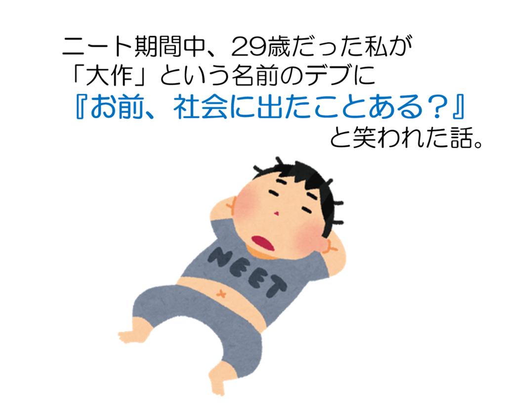 f:id:uchi33:20170715221034p:plain