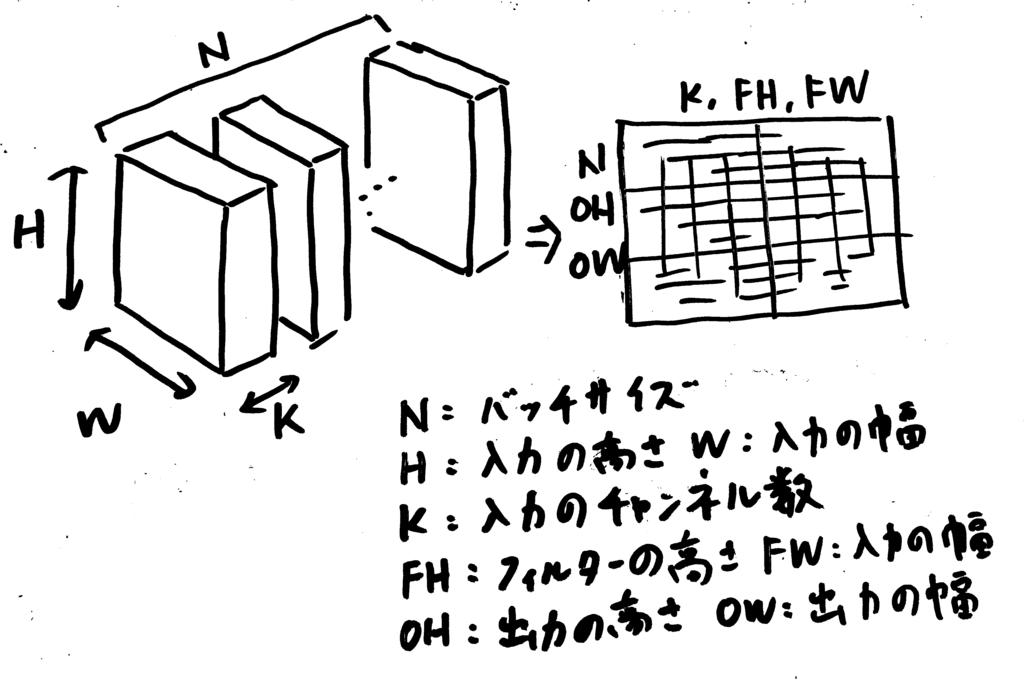 f:id:uchifuji:20180219015316p:plain