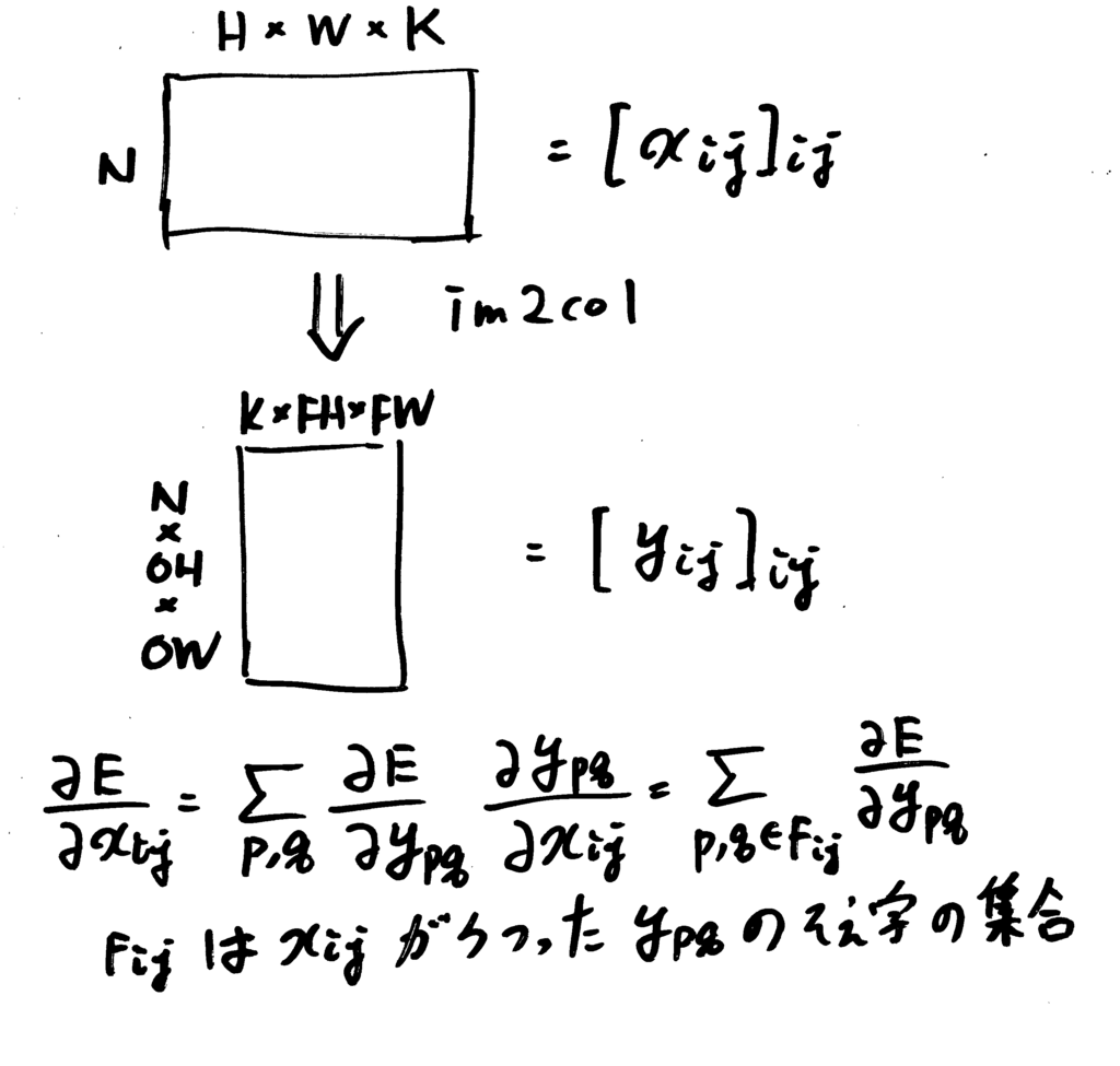 f:id:uchifuji:20180219021020p:plain