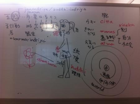f:id:uchikoyoga:20151128191349j:image:w400