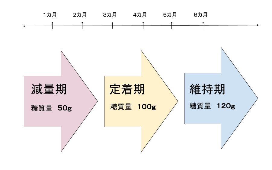 f:id:uchikuma:20180801104227j:plain