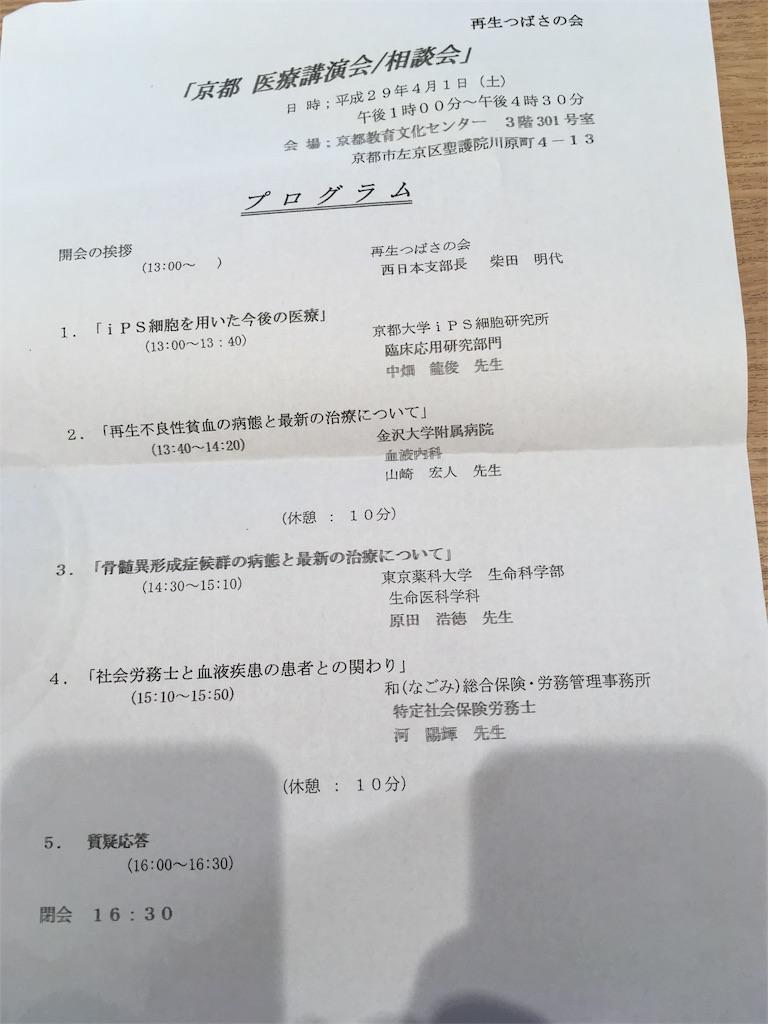 f:id:uchinoan:20170405140811j:image
