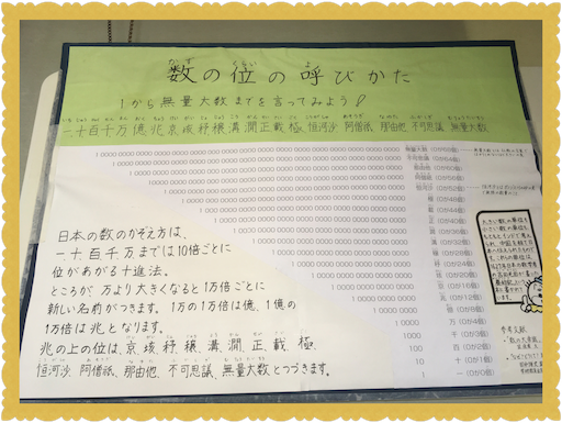 f:id:uchinokosodate:20180423132038p:image
