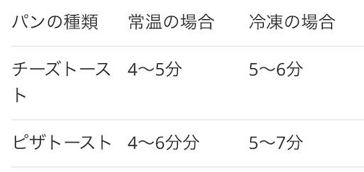 f:id:uchinokosodate:20181212145340j:image