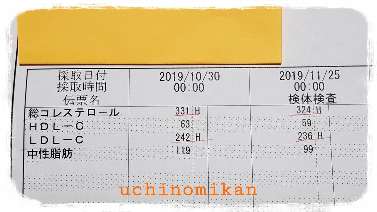f:id:uchinomikan:20191125214903j:plain