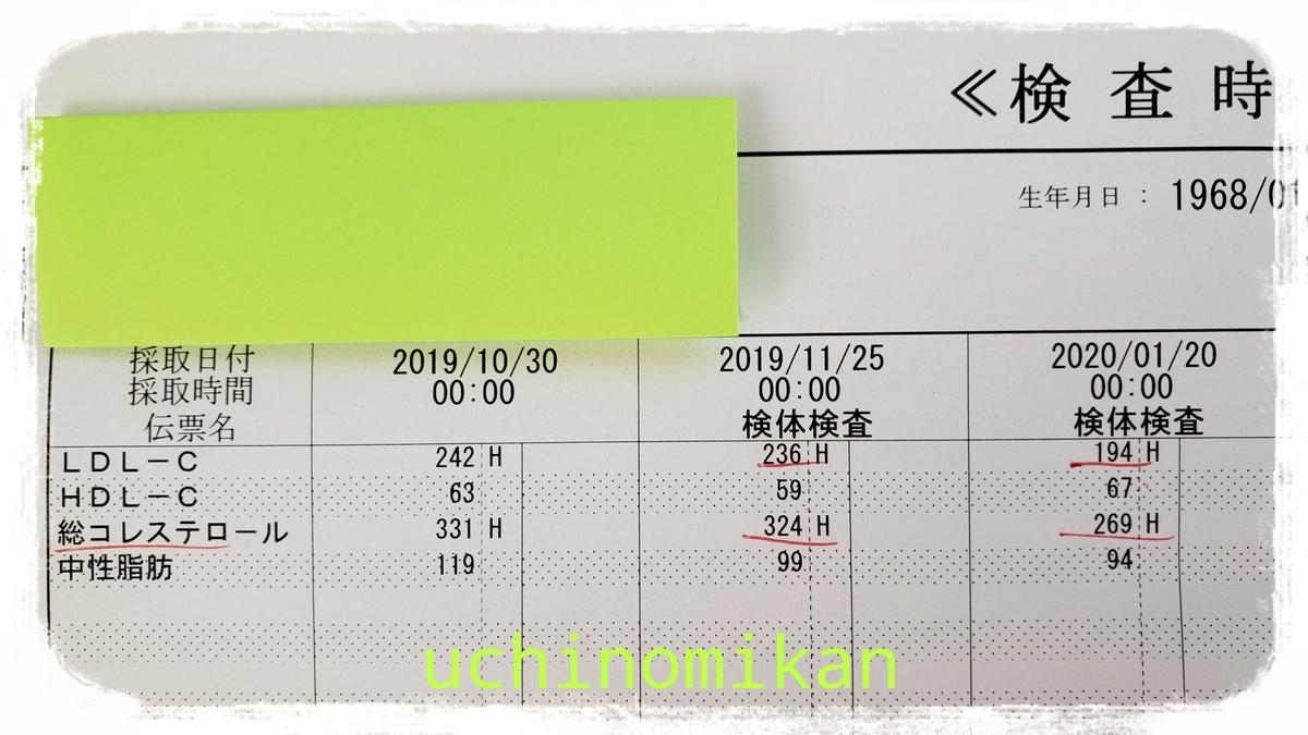 f:id:uchinomikan:20200121111257j:plain