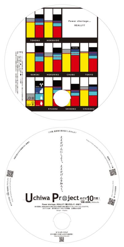 f:id:uchiwa10:20110701001720j:image