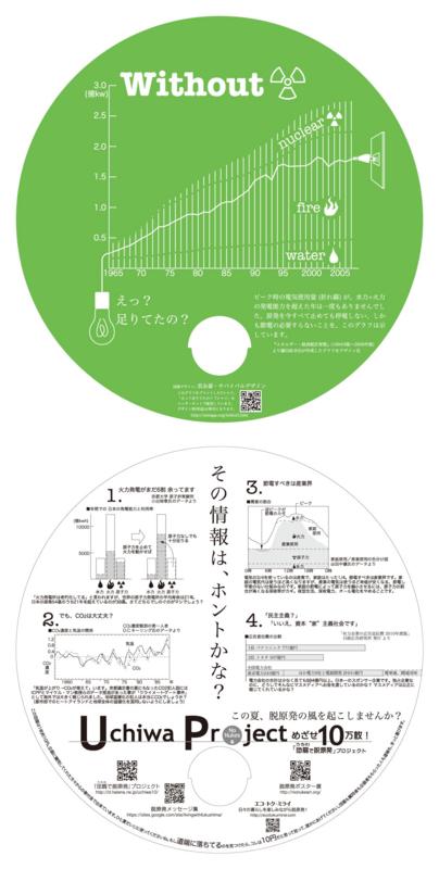 f:id:uchiwa10:20110702100741j:image