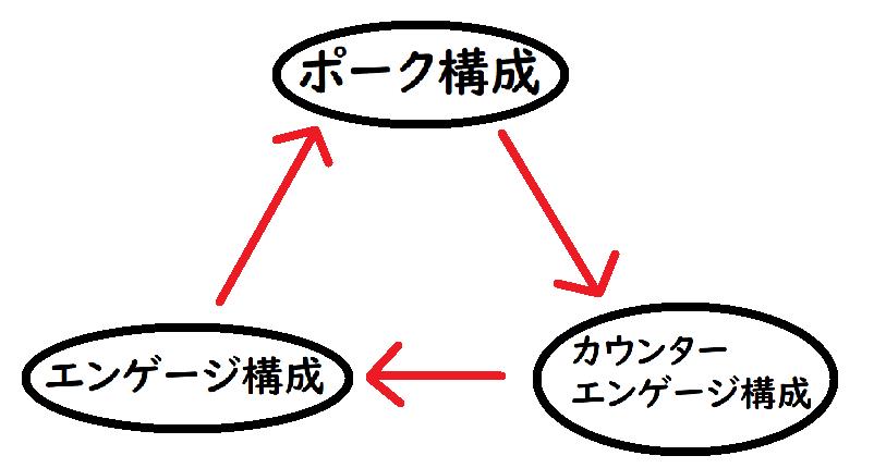 f:id:uchiwa_de_LoL:20191214101819p:plain