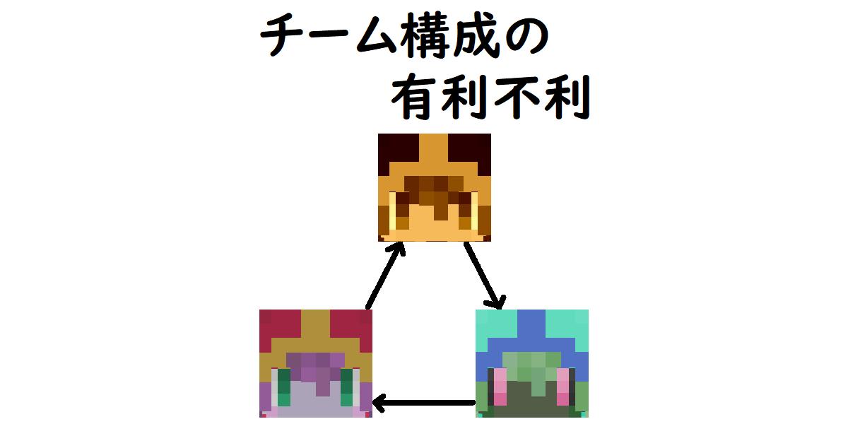 f:id:uchiwa_de_LoL:20191231162021p:plain