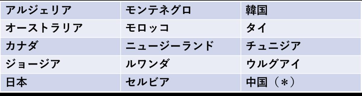 f:id:uchocobo:20200705174856p:plain