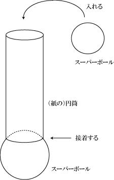 f:id:uchu_kenbutsu:20160711104904j:plain