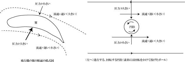 f:id:uchu_kenbutsu:20200404150511j:plain