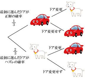 f:id:uchu_kenbutsu:20200805110344j:plain