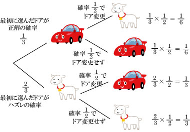 f:id:uchu_kenbutsu:20200805110501j:plain