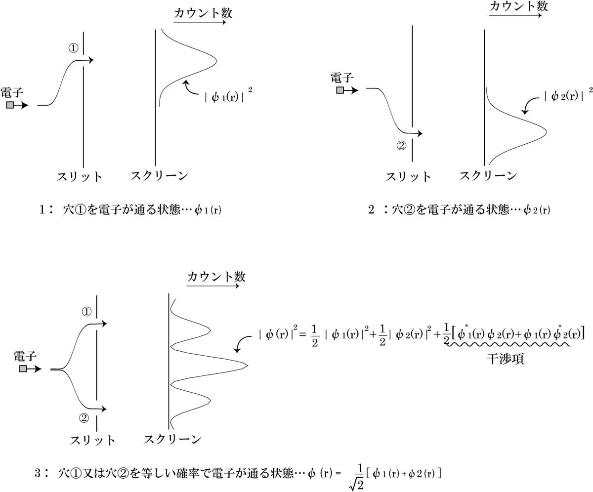 f:id:uchu_kenbutsu:20201025085024j:plain