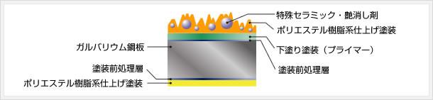 淀川製鋼商品の画像
