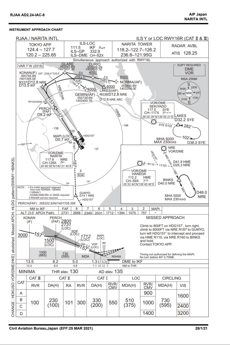 f:id:udaairliner:20210807234220p:plain