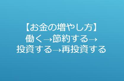 f:id:udedako_kaeru:20190521233313p:plain