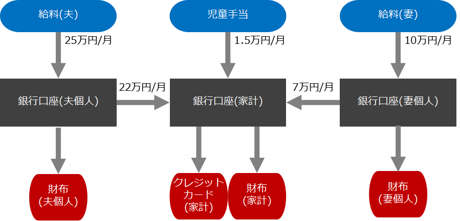 f:id:udedako_kaeru:20190530001025p:plain