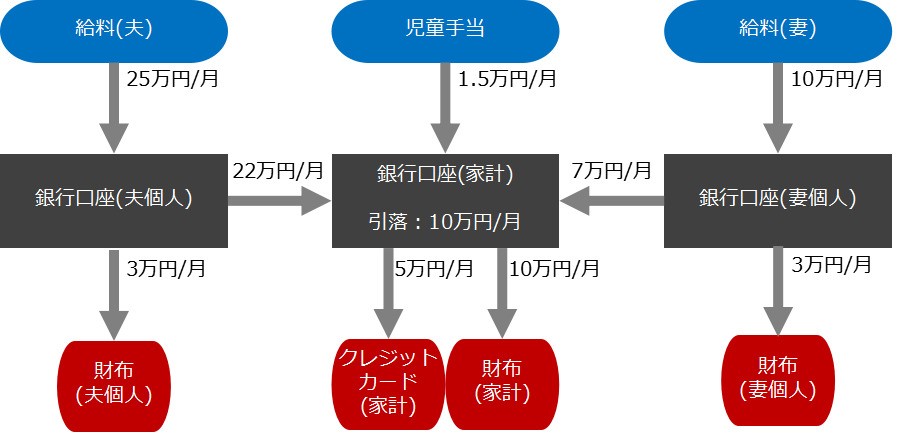 f:id:udedako_kaeru:20190530001044p:plain