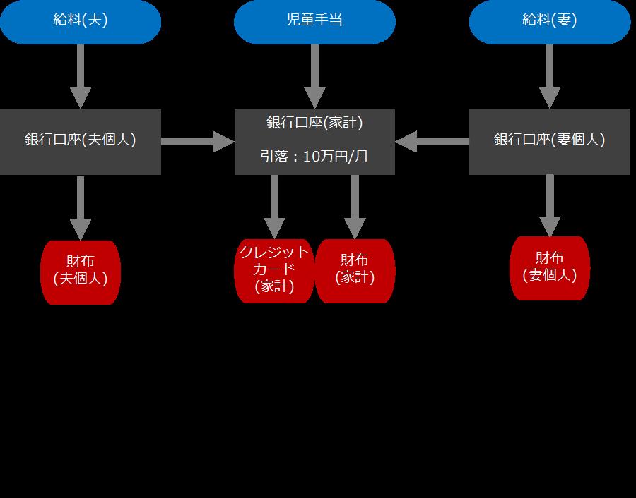 f:id:udedako_kaeru:20190530001059p:plain