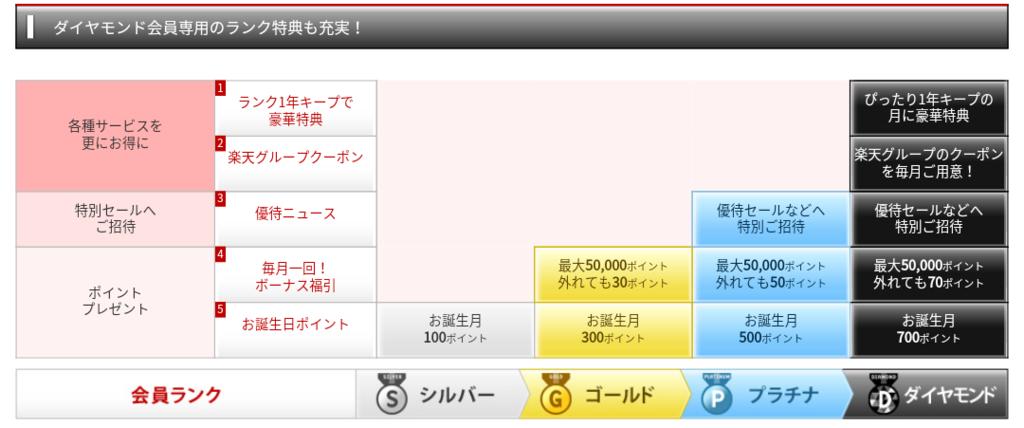 f:id:udonkoku:20170310213127p:plain