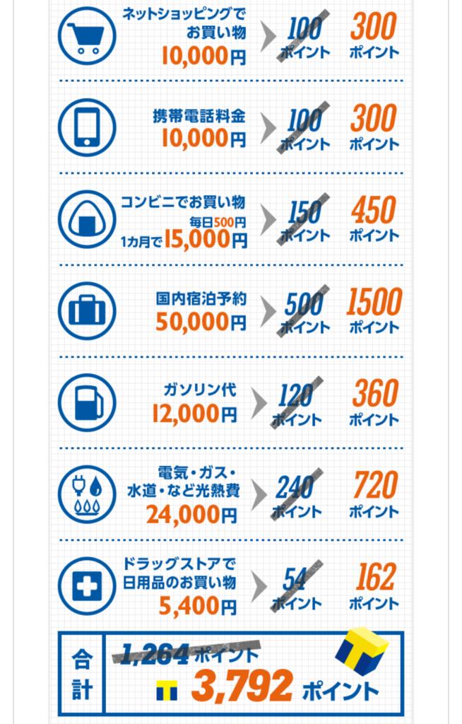 f:id:udonkoku:20170407123354p:plain