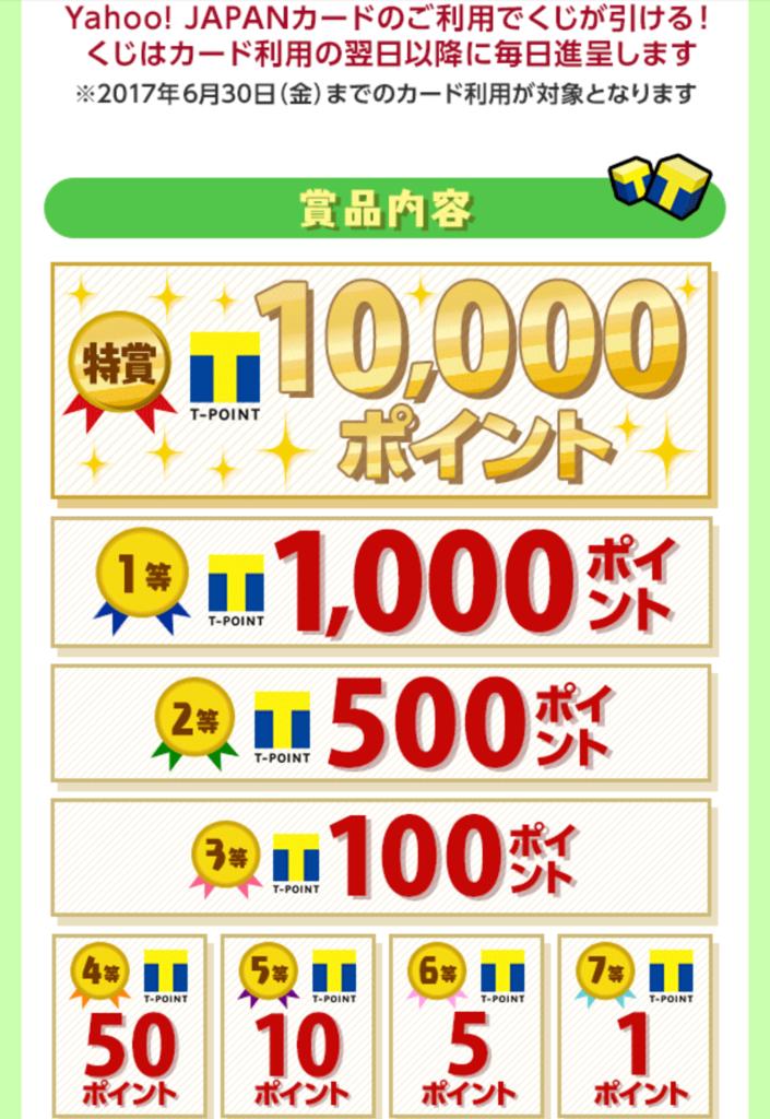f:id:udonkoku:20170407123456p:plain