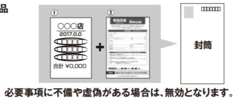 f:id:udonkoku:20170601190100p:plain