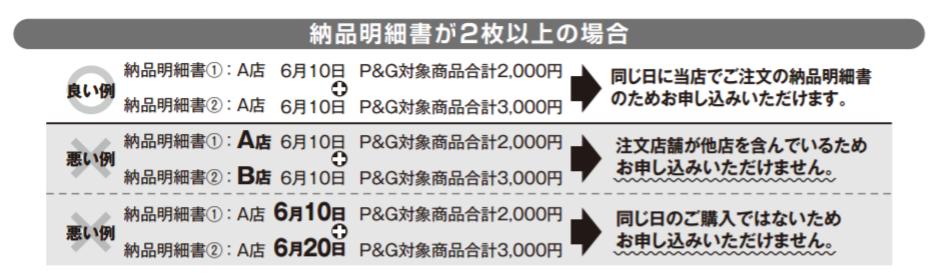 f:id:udonkoku:20170601190255p:plain