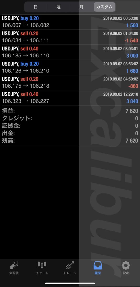 f:id:udqmtttt:20200129010700p:plain