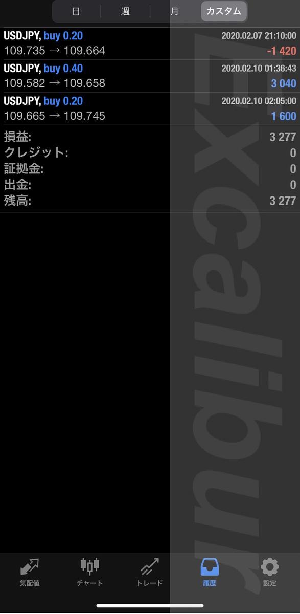f:id:udqmtttt:20200212002643p:plain