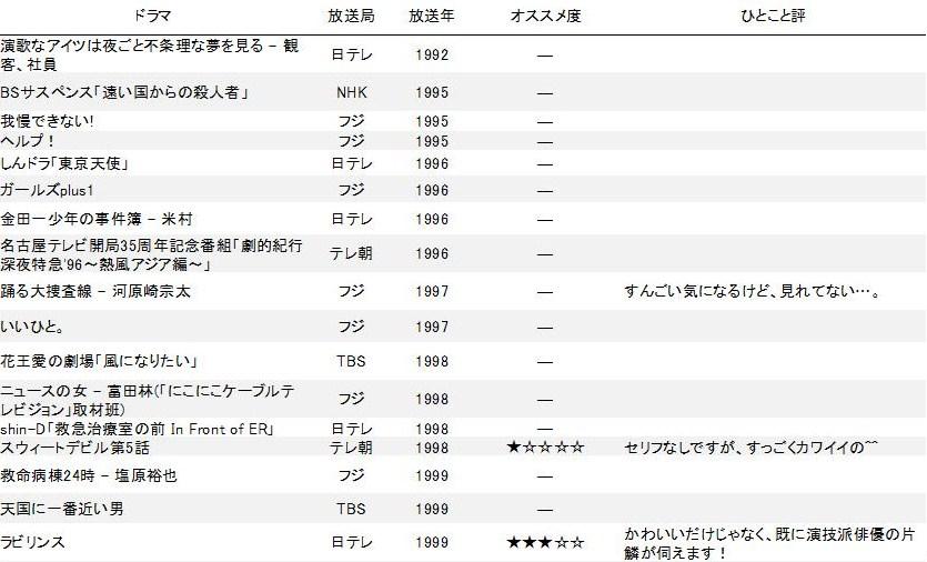 f:id:udukinokimi:20190905002050j:plain