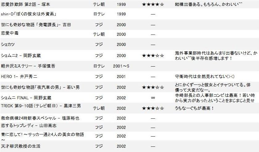 f:id:udukinokimi:20190905002141j:plain