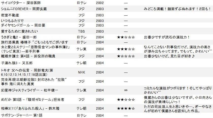 f:id:udukinokimi:20190905002202j:plain