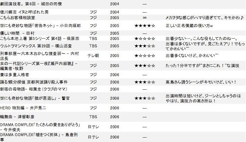 f:id:udukinokimi:20190905002235j:plain