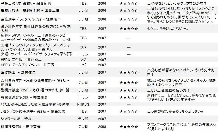 f:id:udukinokimi:20190905002300j:plain