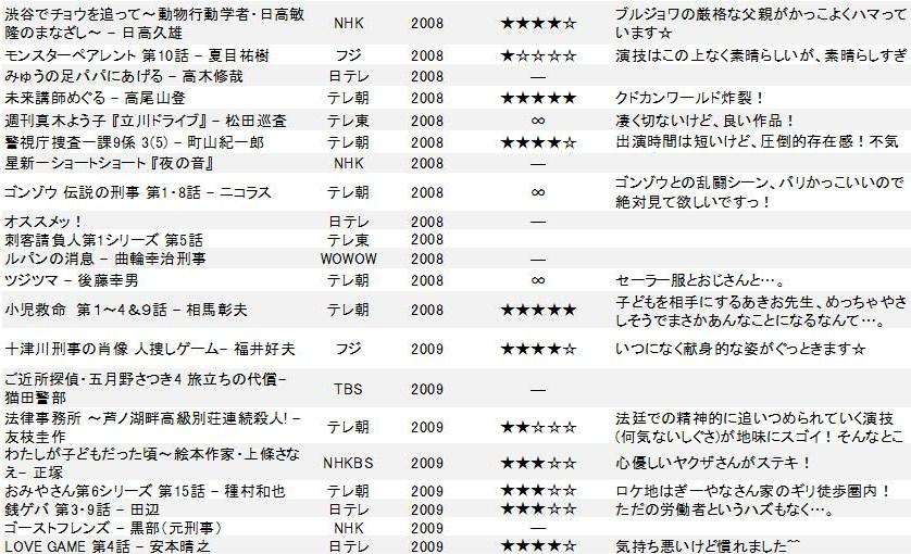 f:id:udukinokimi:20190905002327j:plain